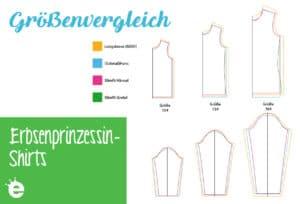 Erbsenprinzessin Shirt-Schnittmuster im Vergleich