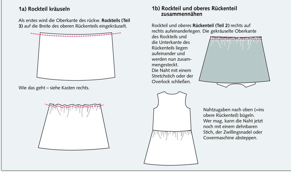 Näh-Illustrationen, Modezeichnungen, Anleitungs-Illustration